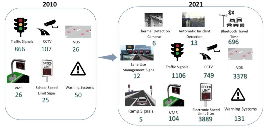 ITD-10years traffic boards