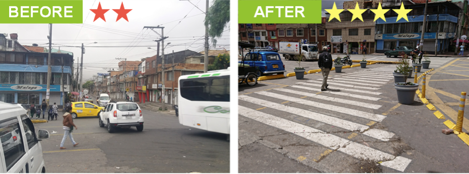 ITD-IRAP-Colombia-before-and-after